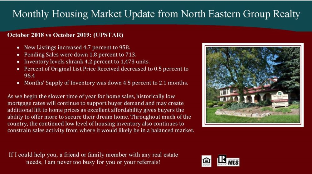 Featured image for Housing Market Update: October 2018 vs. October 2019