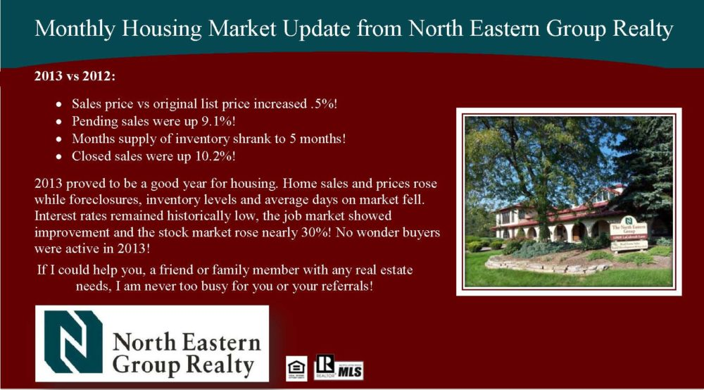 Featured image for Fort Wayne Housing Update from North Eastern Group Realty