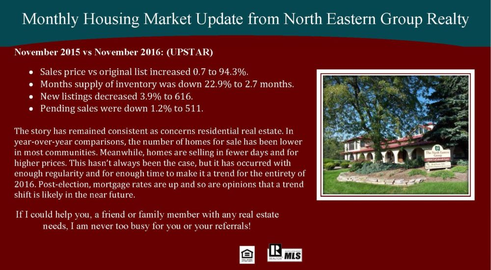 Featured image for Monthly Housing Market Update from North Eastern Group Realty