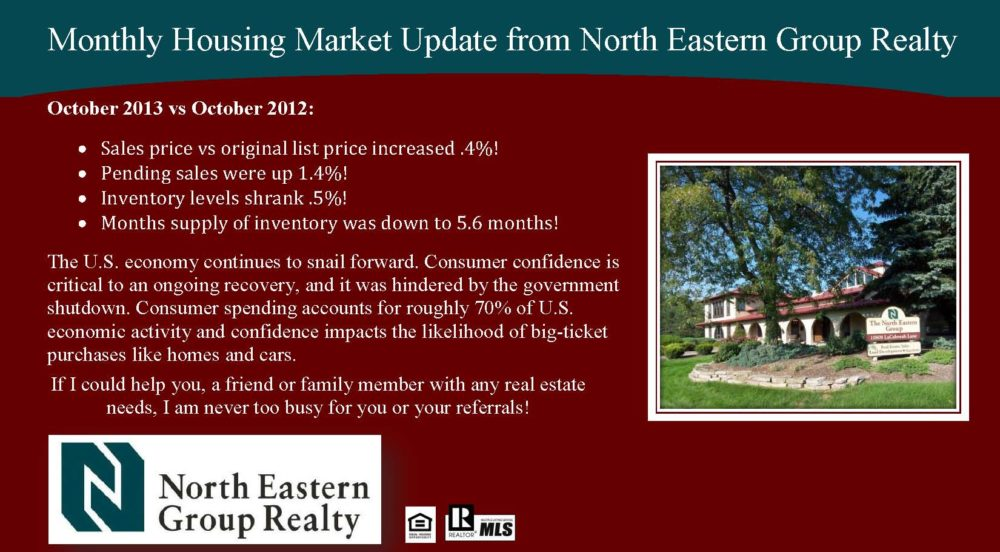 Featured image for Upstate Alliance of Realtors Release October Market Data