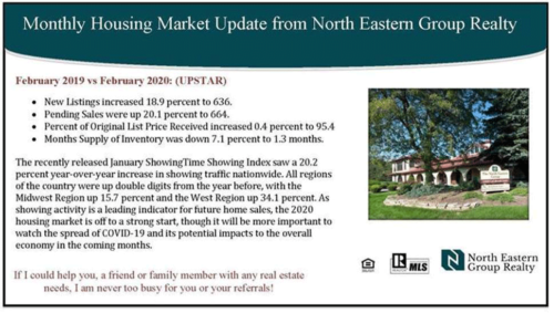 Monthly Market Update Feb 2019