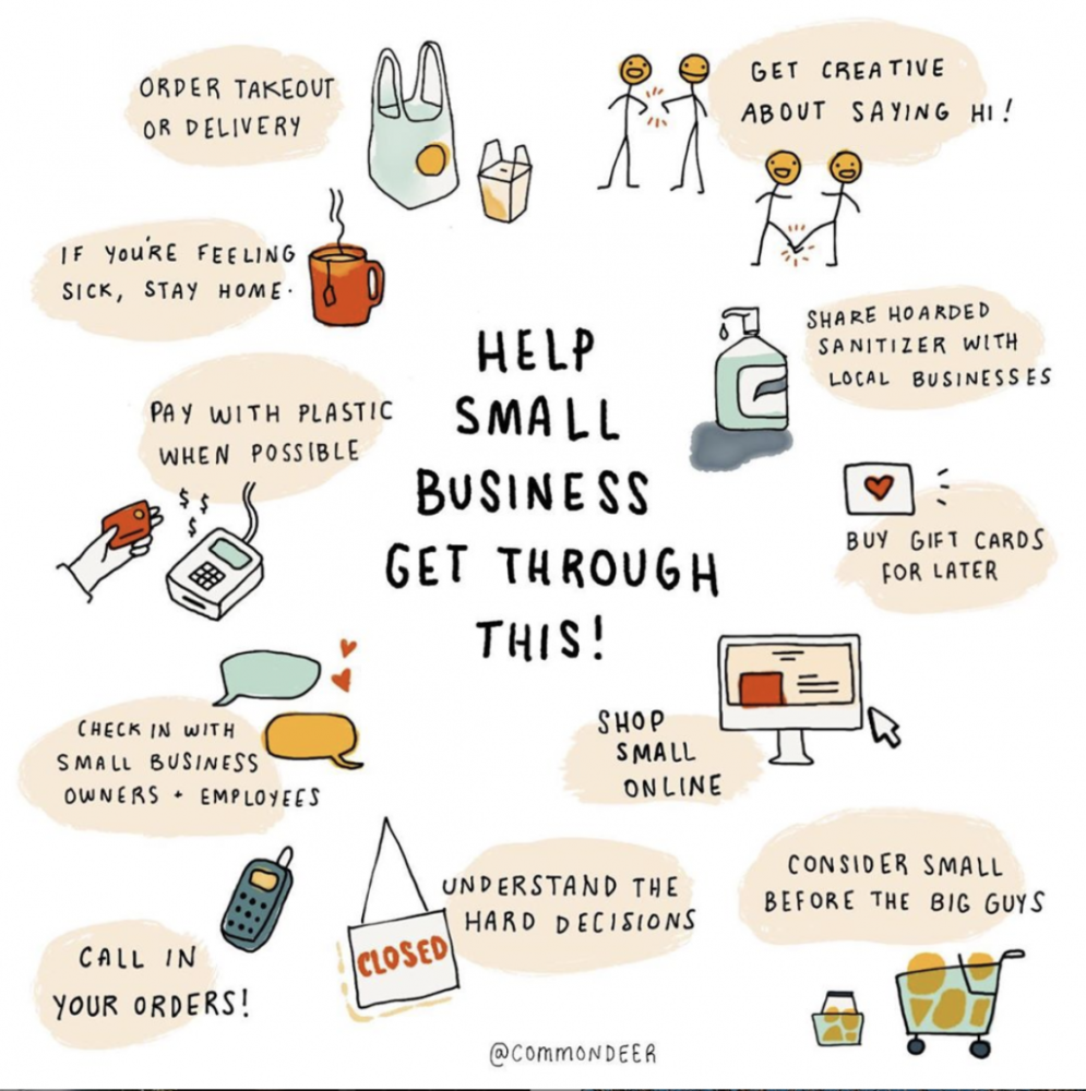 Featured image for How You Can Support Local Businesses Amidst COVID-19