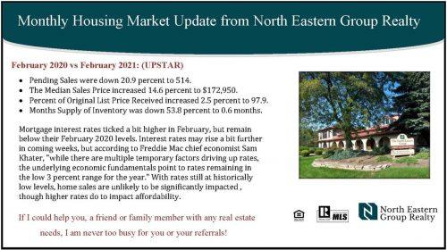 Monthly Market Update.